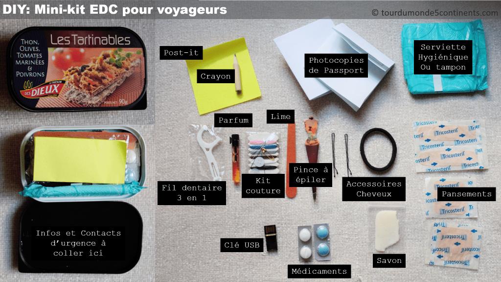 mini-kit EDC pour le tour du monde
