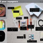 DIY Mini-kit EDC : Kit de «Survie» en zone urbaine pour les voyageurs
