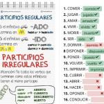 Apprendre l'espagnol en un mois pour voyager en Amérique du Sud : Conseils, Astuces, Adresses